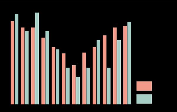 Diagram som beskriver upplägget i elavtalet Personligt pris